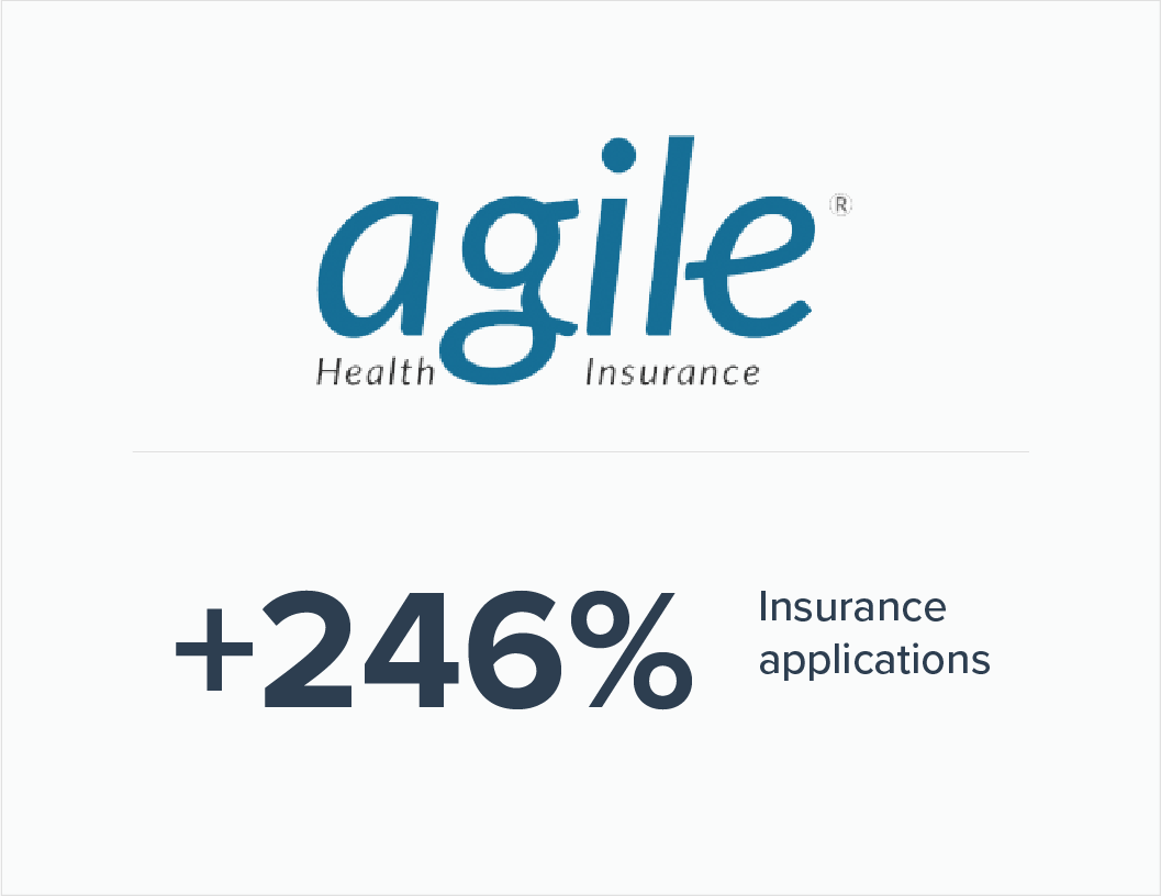 Agile Health Insurance Case Study | Impact