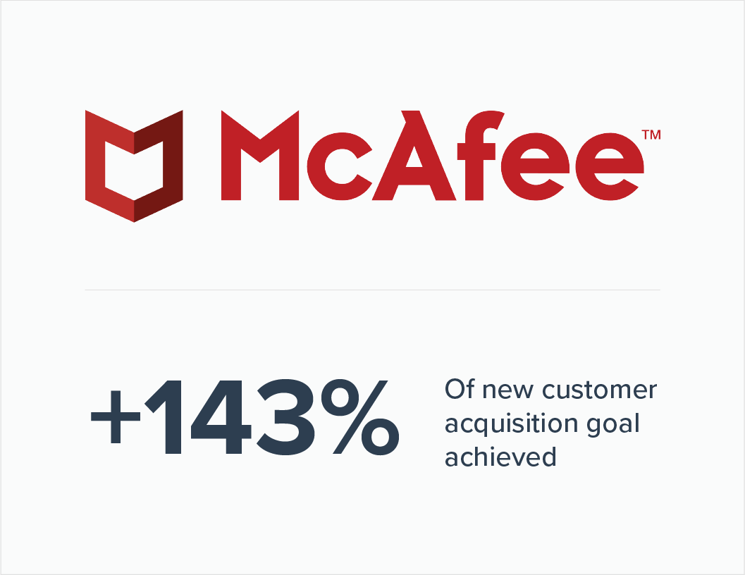 McAffee Case Study results | Impact
