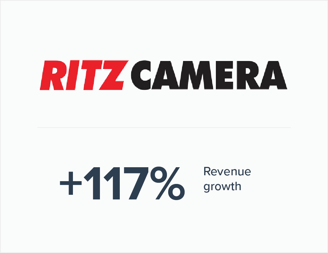 Case study of RitzCamera: Smarter contracts mean stronger growth