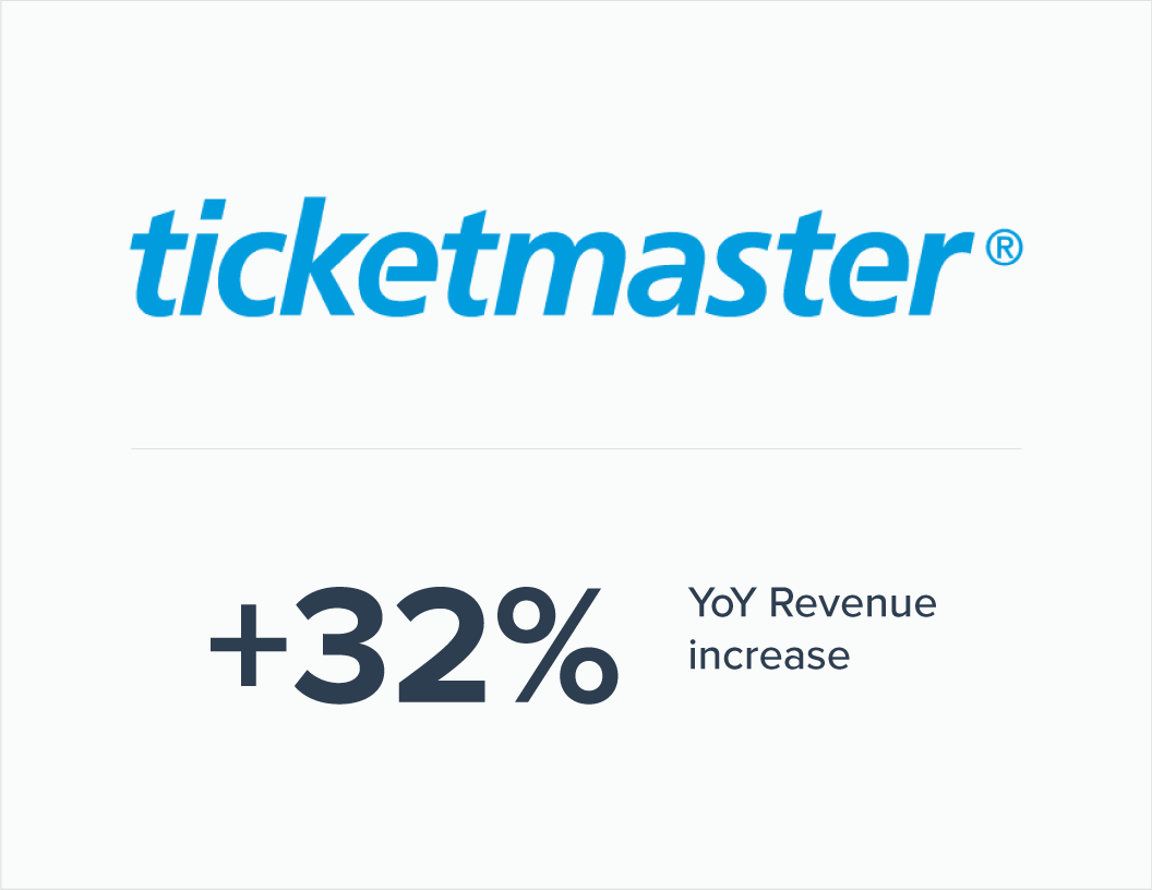 Ticketmaster Case Study