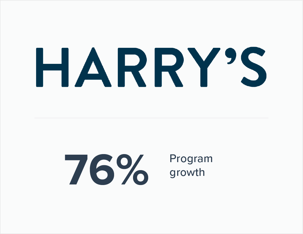 Harry's partnerships case study | Impact