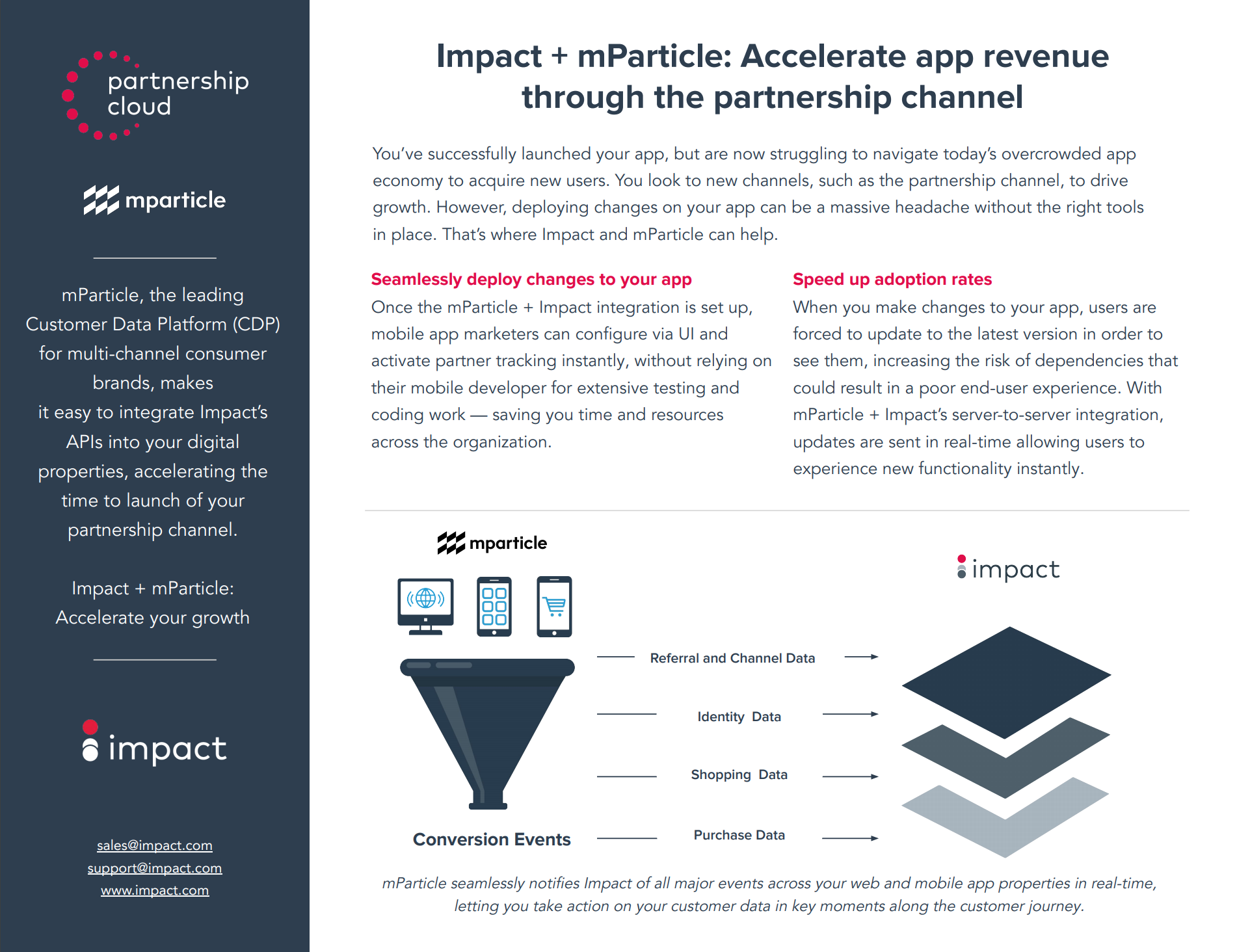 mParticle & Impact   Impact