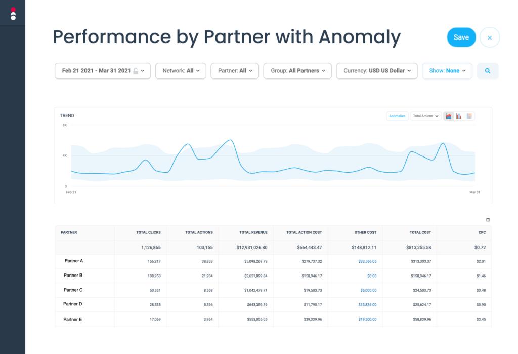 Evaluate partner value